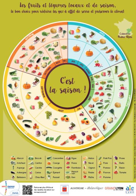 un-calendrier-pour-manger-local-en-respectant-les-saisons